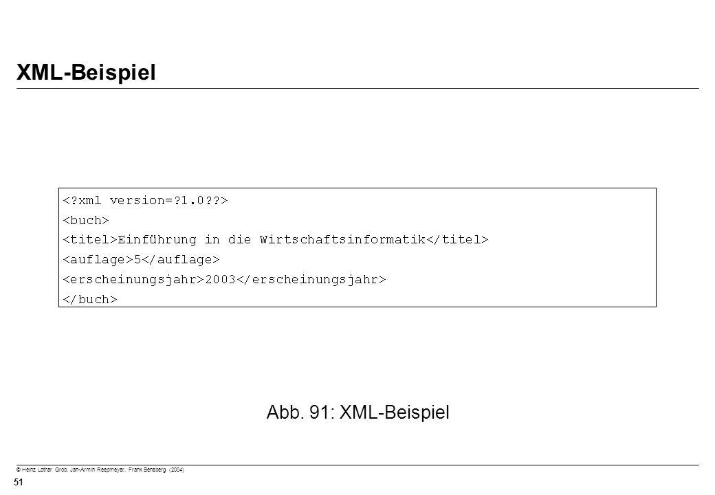 XML-Beispiel Abb. 91: XML-Beispiel