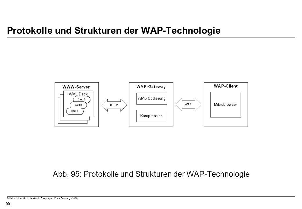 Protokolle und Strukturen der WAP-Technologie