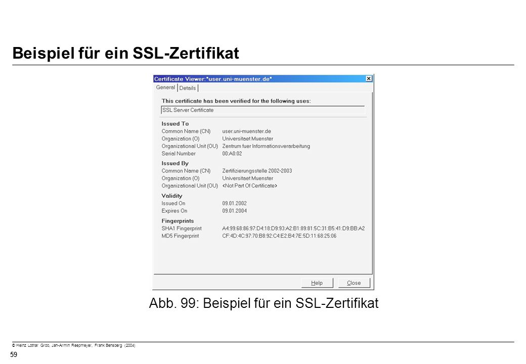 Beispiel für ein SSL-Zertifikat
