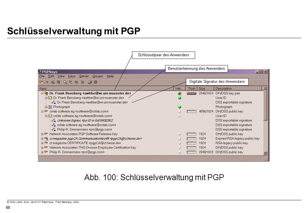 Schlüsselverwaltung mit PGP