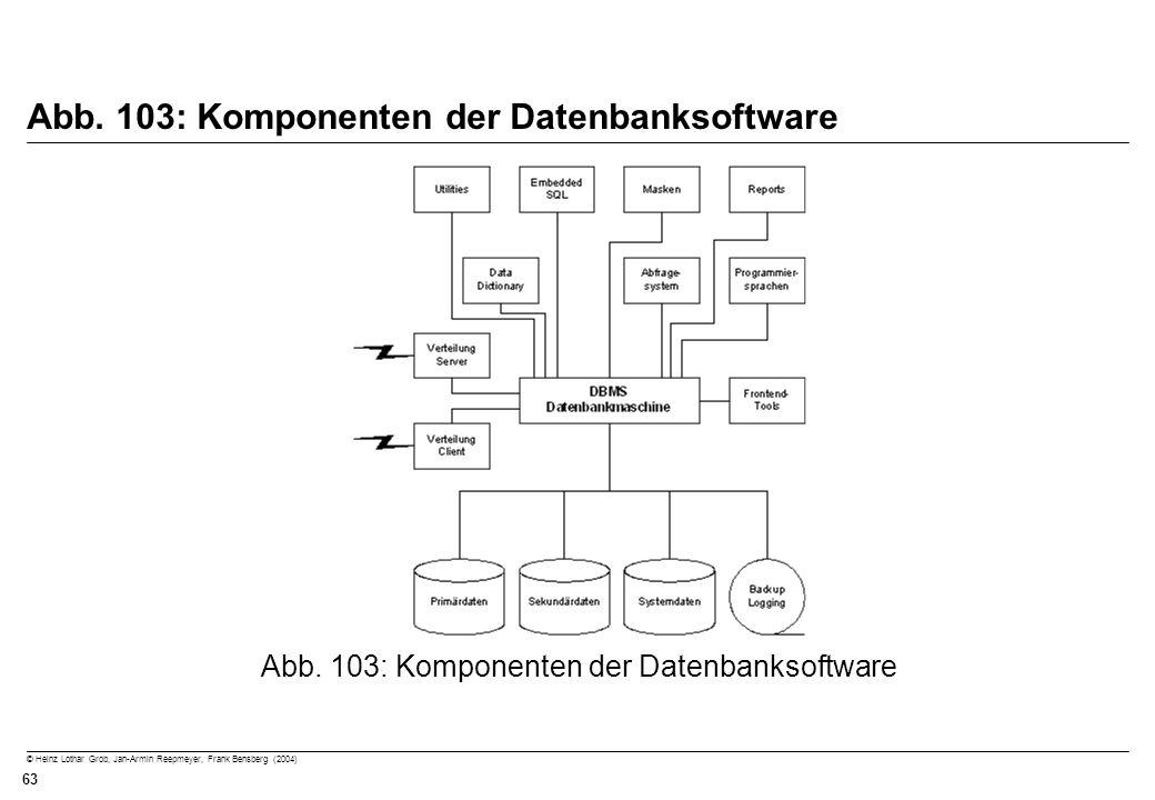Abb. 103: Komponenten der Datenbanksoftware