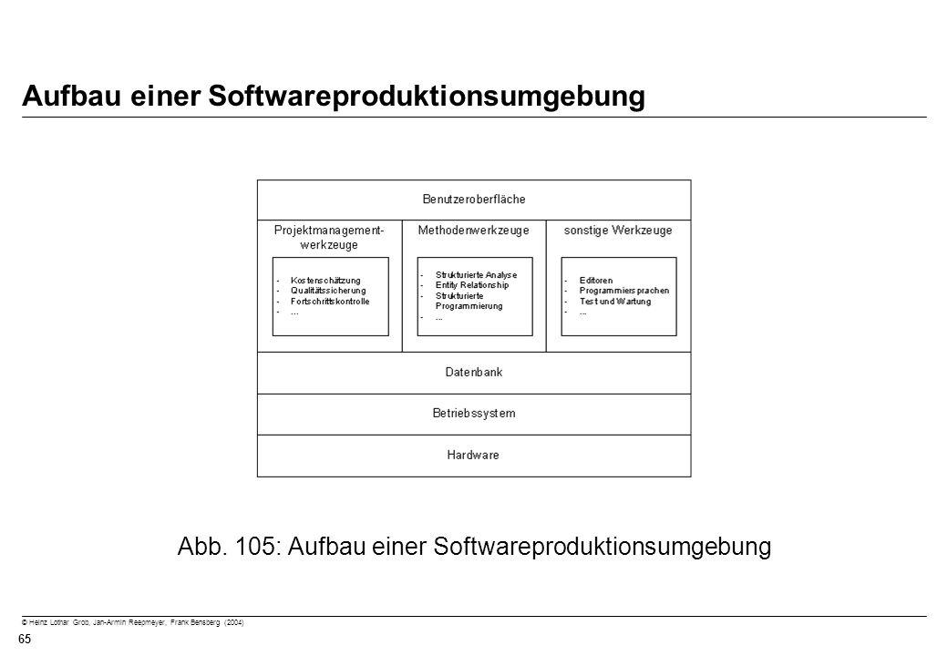 Aufbau einer Softwareproduktionsumgebung