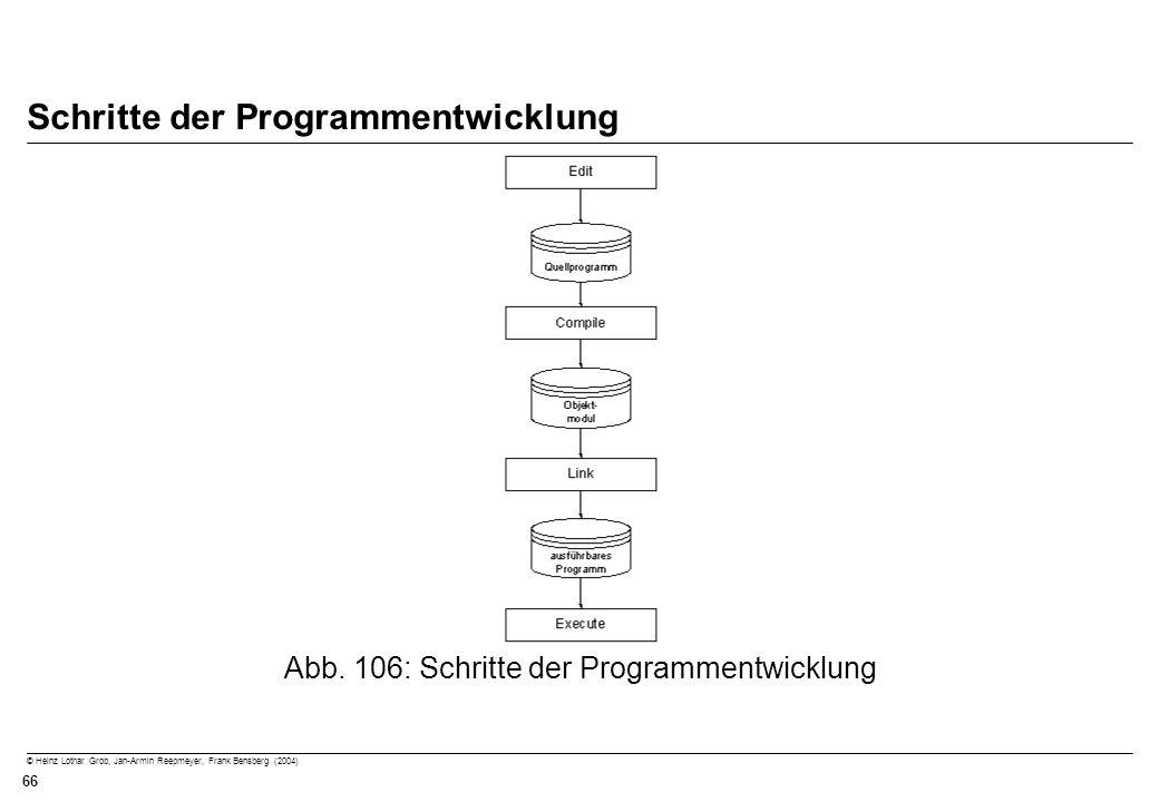 Schritte der Programmentwicklung