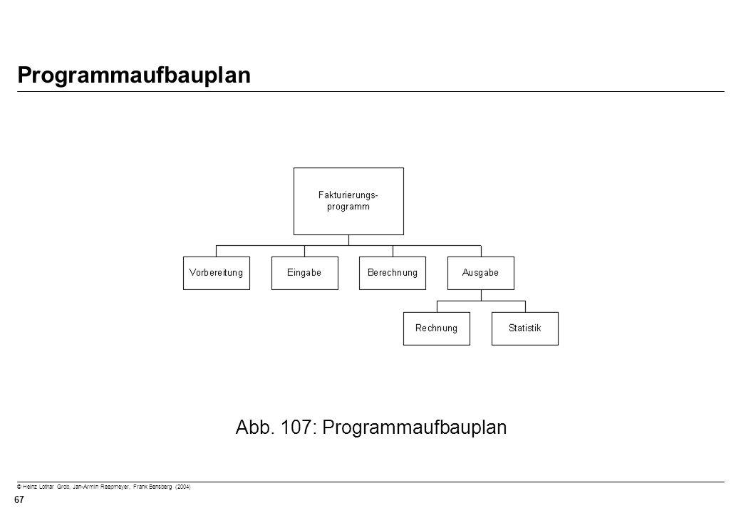 Abb. 107: Programmaufbauplan