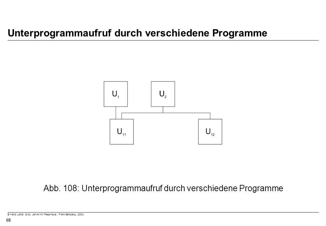Unterprogrammaufruf durch verschiedene Programme