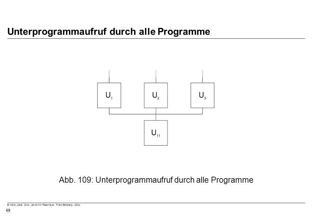 Unterprogrammaufruf durch alle Programme