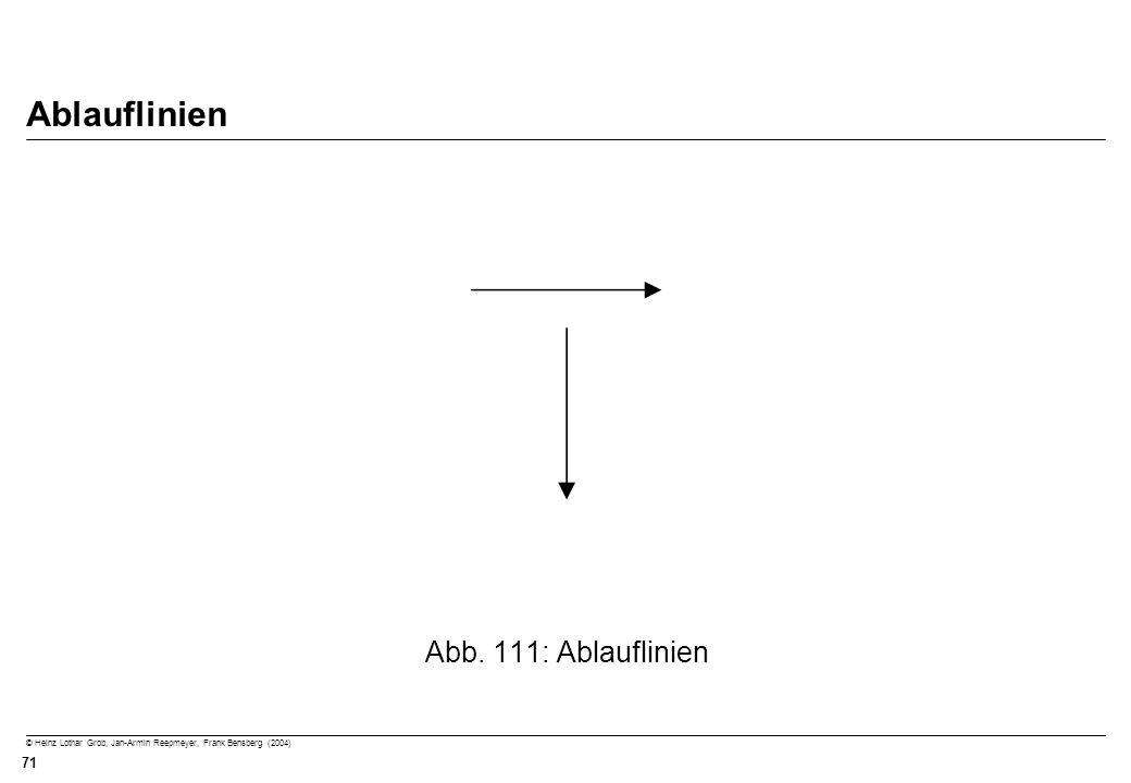 Ablauflinien Abb. 111: Ablauflinien