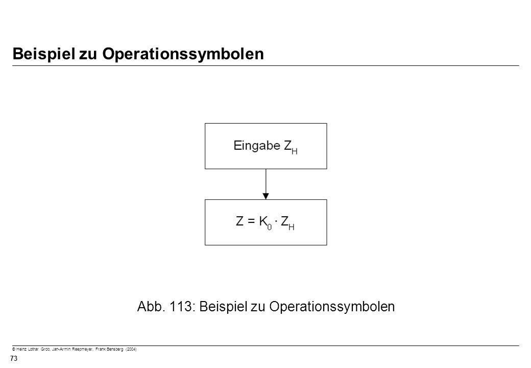 Beispiel zu Operationssymbolen