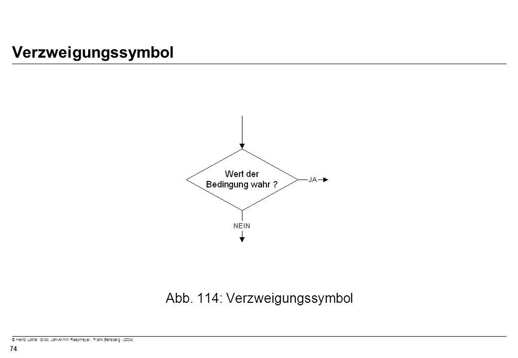 Abb. 114: Verzweigungssymbol