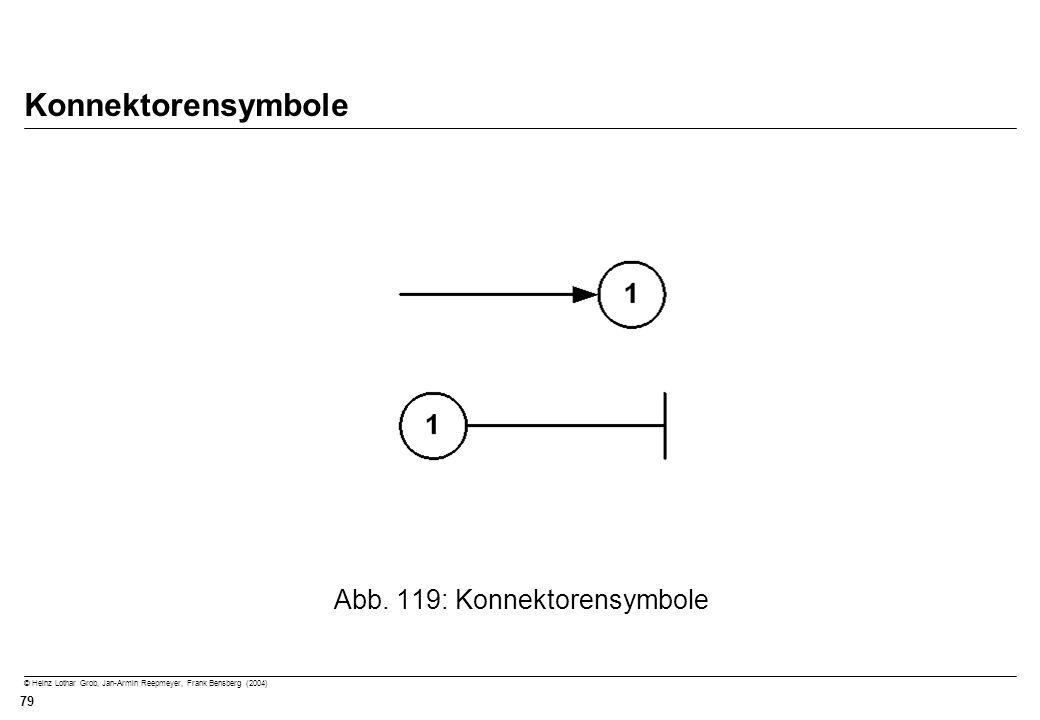 Abb. 119: Konnektorensymbole