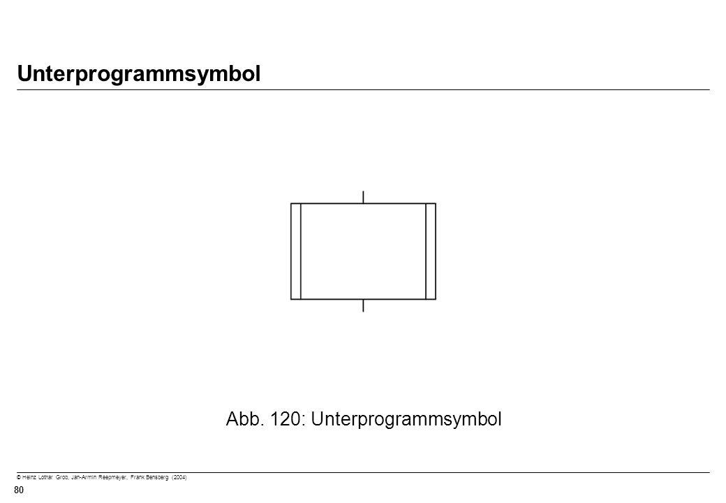 Abb. 120: Unterprogrammsymbol