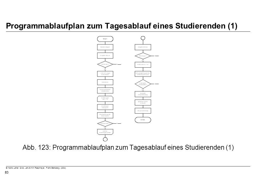 Programmablaufplan zum Tagesablauf eines Studierenden (1)