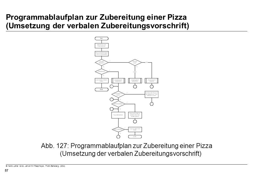 Programmablaufplan zur Zubereitung einer Pizza (Umsetzung der verbalen Zubereitungsvorschrift)