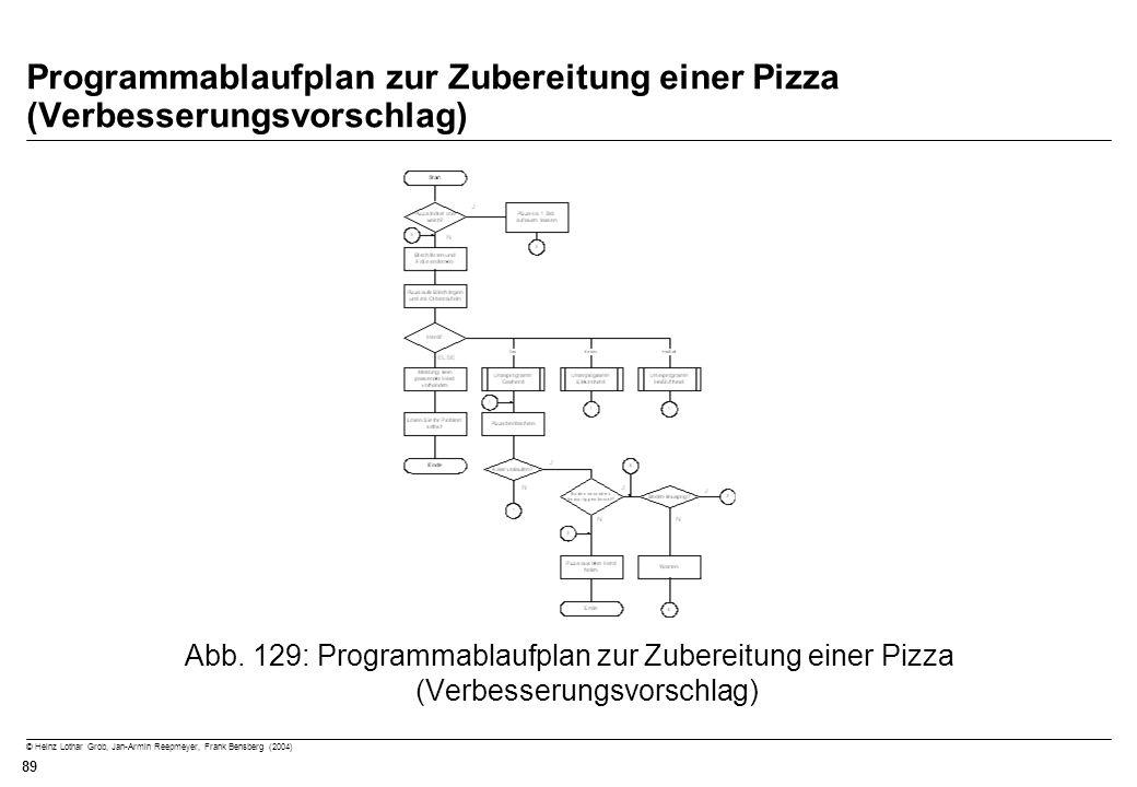 Programmablaufplan zur Zubereitung einer Pizza (Verbesserungsvorschlag)