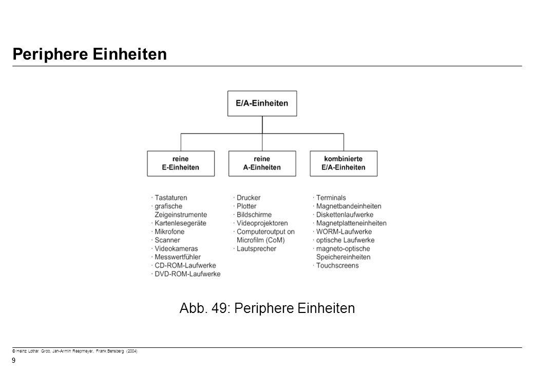 Abb. 49: Periphere Einheiten