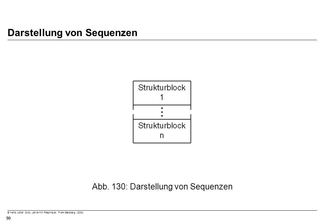 Darstellung von Sequenzen
