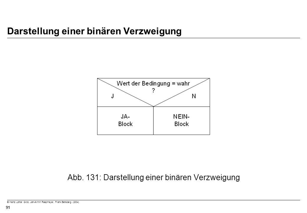 Darstellung einer binären Verzweigung