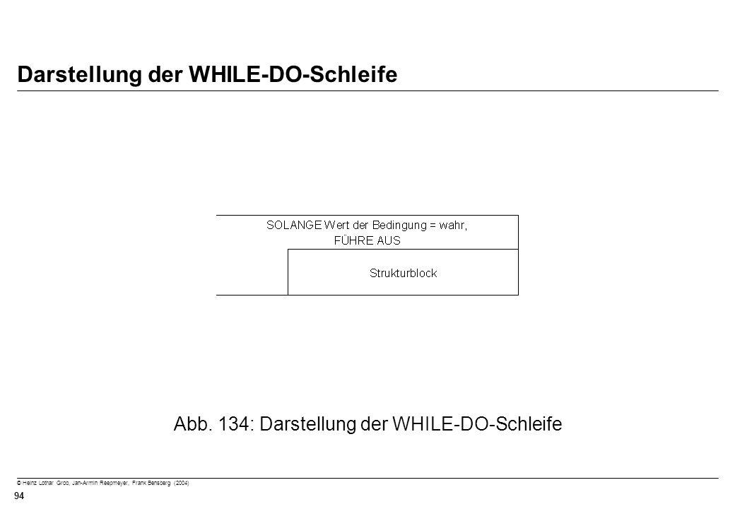 Darstellung der WHILE-DO-Schleife