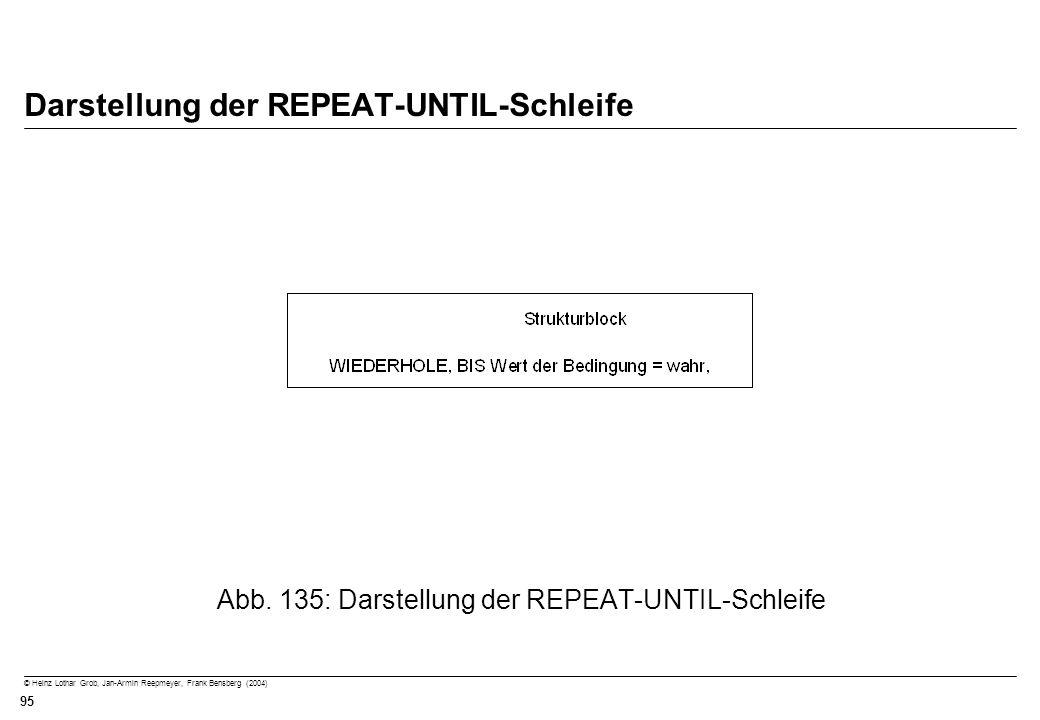 Darstellung der REPEAT-UNTIL-Schleife