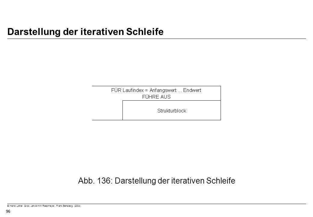 Darstellung der iterativen Schleife