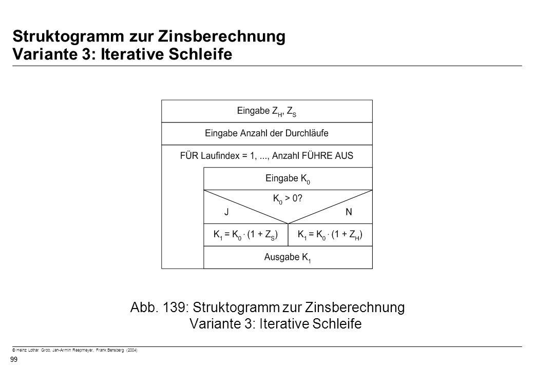 Struktogramm zur Zinsberechnung Variante 3: Iterative Schleife