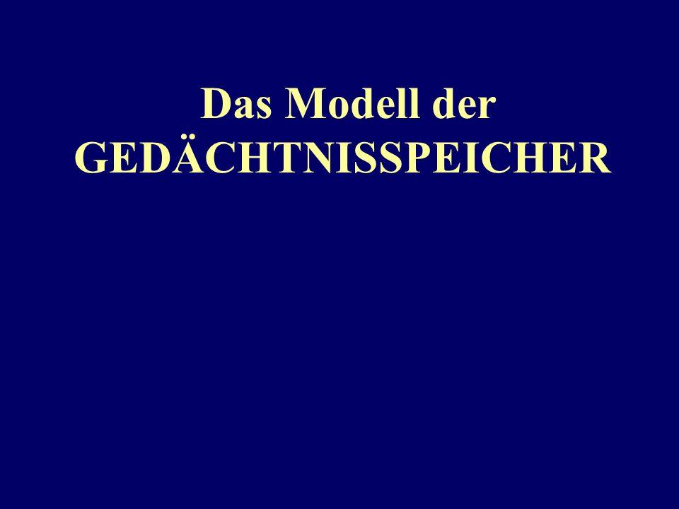 Das Modell der GEDÄCHTNISSPEICHER