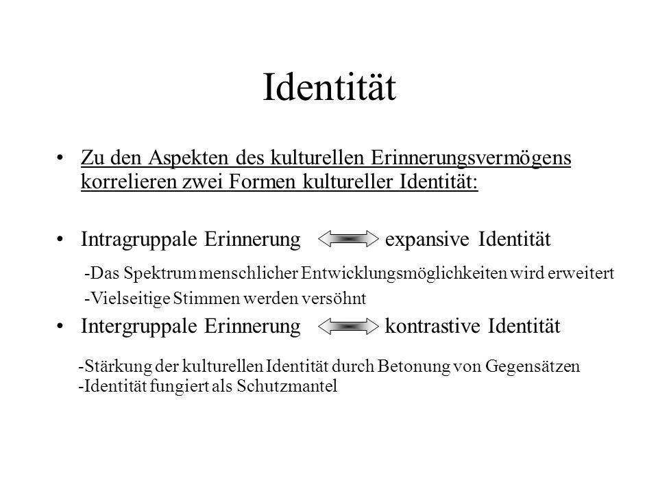 Identität Zu den Aspekten des kulturellen Erinnerungsvermögens korrelieren zwei Formen kultureller Identität: