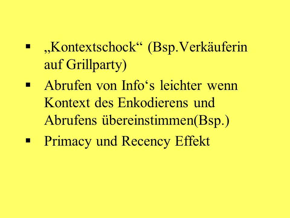 """""""Kontextschock (Bsp.Verkäuferin auf Grillparty)"""