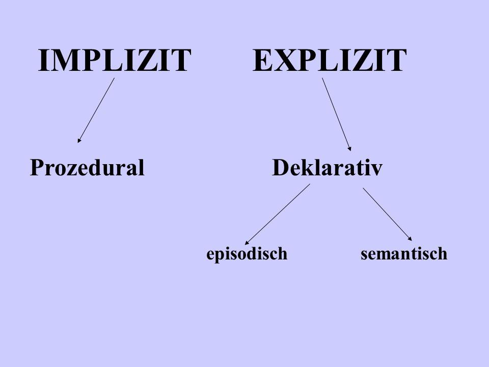 IMPLIZIT EXPLIZIT Prozedural Deklarativ.