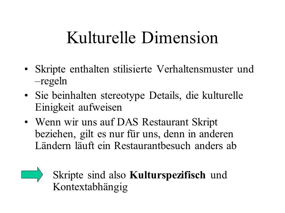 Kulturelle Dimension Skripte enthalten stilisierte Verhaltensmuster und –regeln.