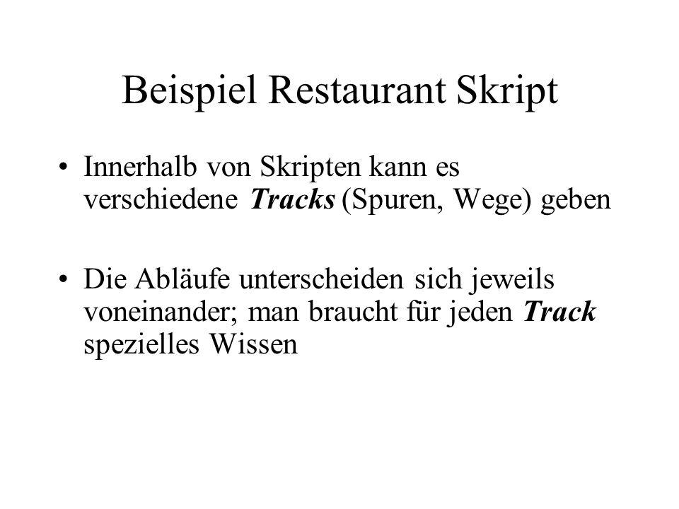 Beispiel Restaurant Skript