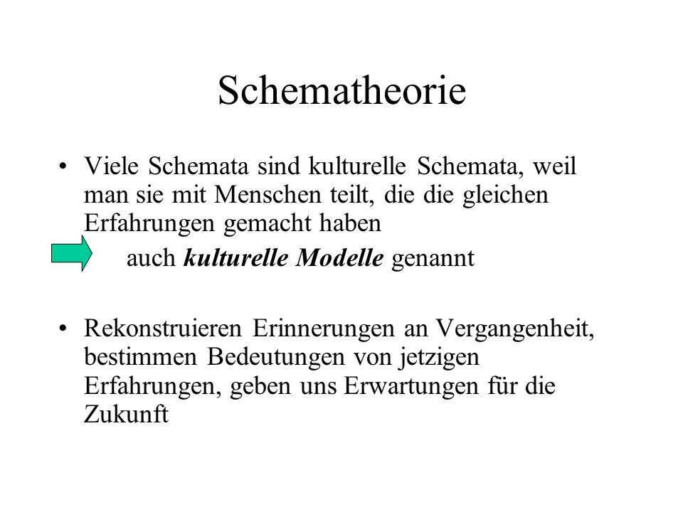 Schematheorie Viele Schemata sind kulturelle Schemata, weil man sie mit Menschen teilt, die die gleichen Erfahrungen gemacht haben.