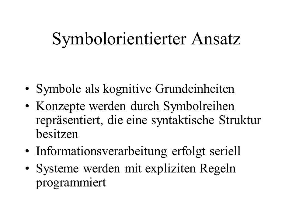 Symbolorientierter Ansatz