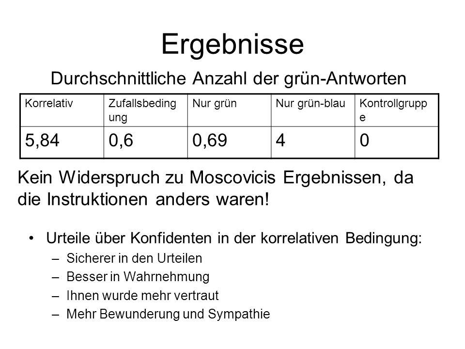 Ergebnisse Durchschnittliche Anzahl der grün-Antworten 5,84 0,6 0,69 4