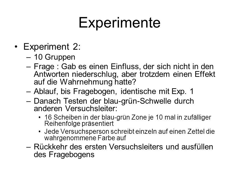 Experimente Experiment 2: 10 Gruppen