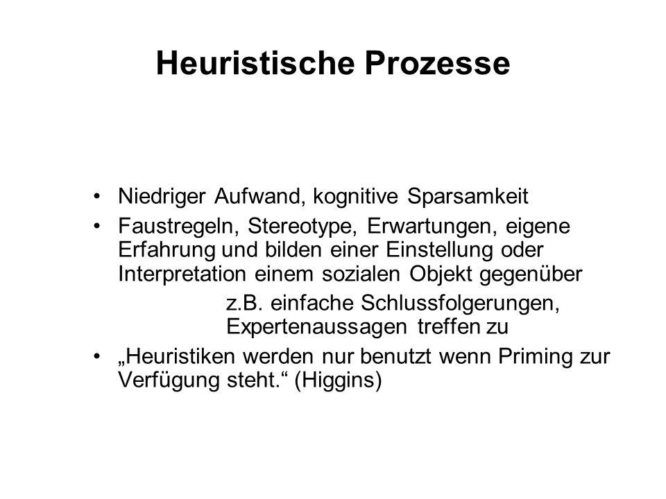 Heuristische Prozesse