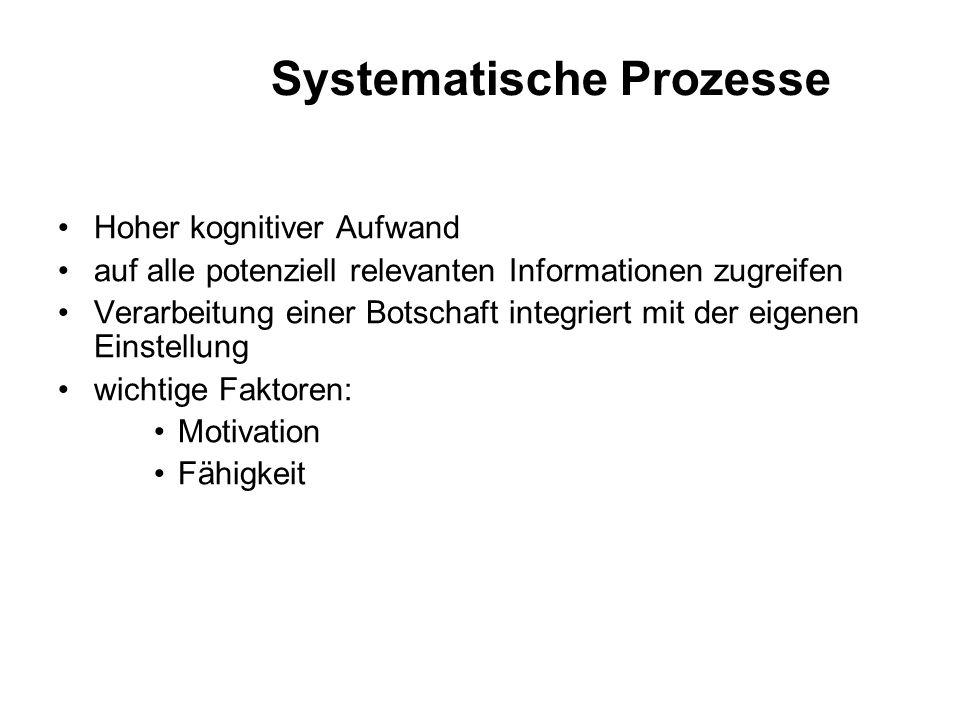 Systematische Prozesse