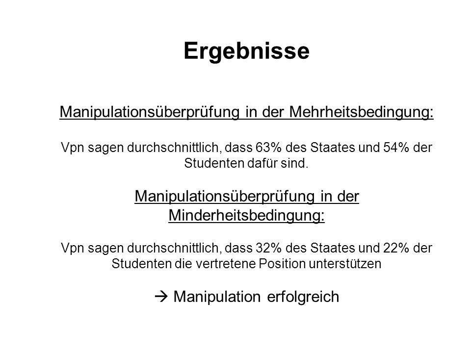 Ergebnisse Manipulationsüberprüfung in der Mehrheitsbedingung: Vpn sagen durchschnittlich, dass 63% des Staates und 54% der Studenten dafür sind.