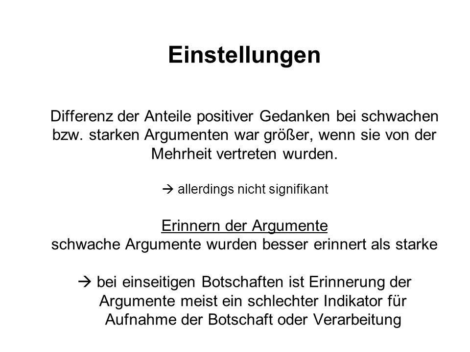 Einstellungen Differenz der Anteile positiver Gedanken bei schwachen bzw.
