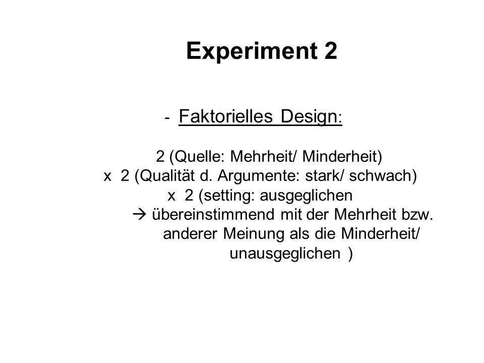 Experiment 2 - Faktorielles Design: 2 (Quelle: Mehrheit/ Minderheit) x 2 (Qualität d.