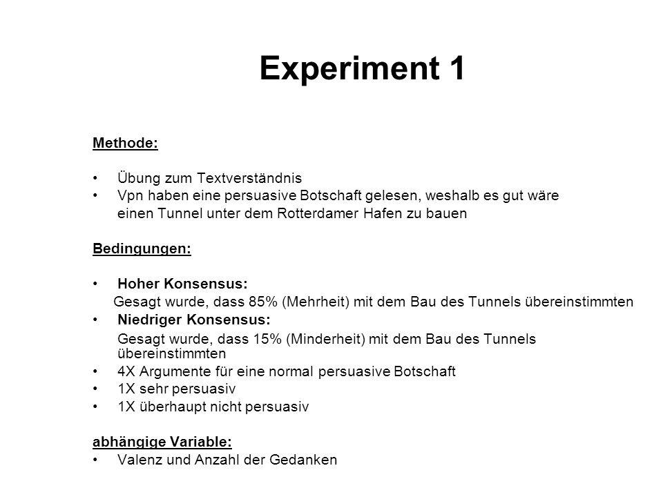 Experiment 1 Methode: Übung zum Textverständnis. Vpn haben eine persuasive Botschaft gelesen, weshalb es gut wäre.