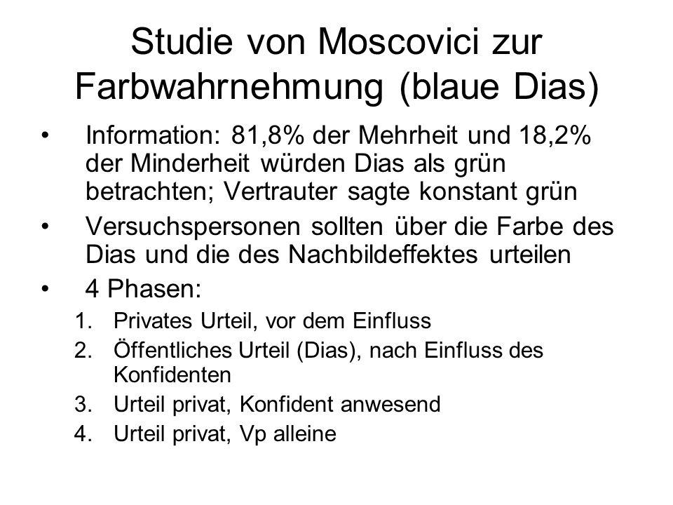 Studie von Moscovici zur Farbwahrnehmung (blaue Dias)