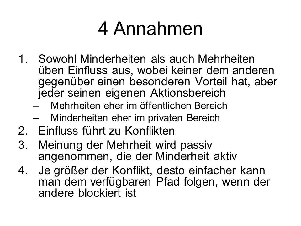 4 Annahmen