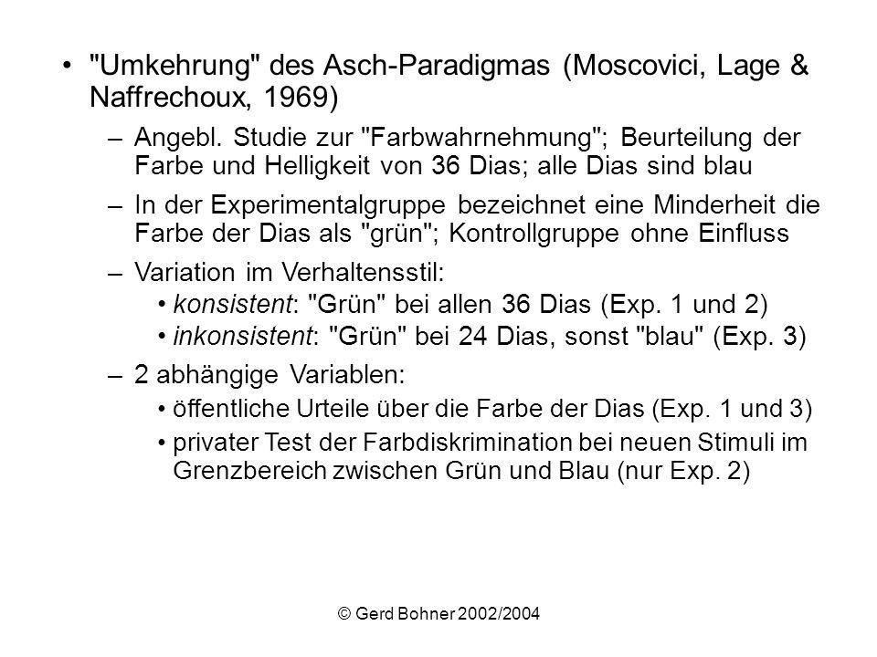 Umkehrung des Asch-Paradigmas (Moscovici, Lage & Naffrechoux, 1969)