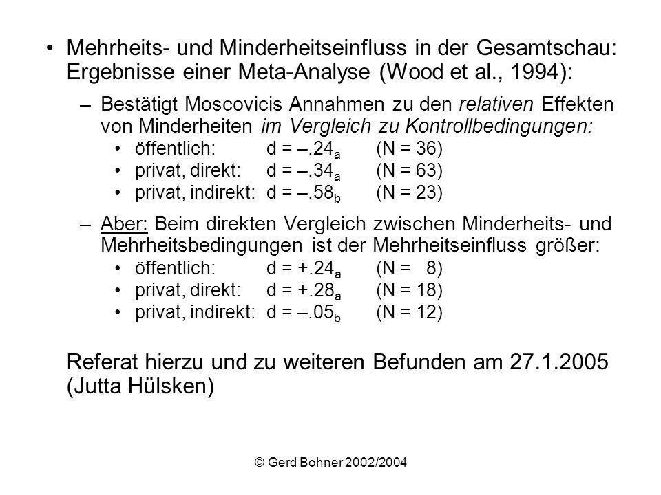 Referat hierzu und zu weiteren Befunden am 27.1.2005 (Jutta Hülsken)
