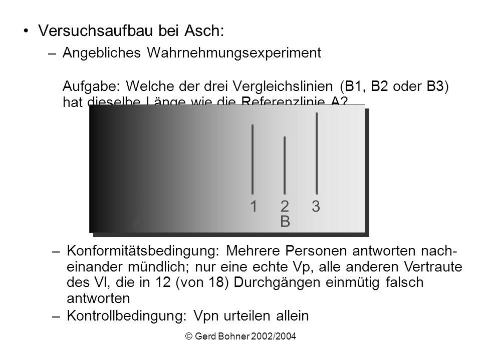 Versuchsaufbau bei Asch:
