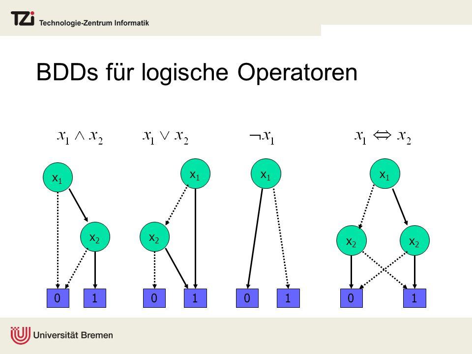 BDDs für logische Operatoren