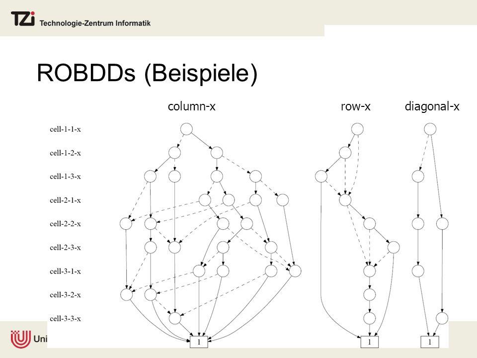 ROBDDs (Beispiele) column-x row-x diagonal-x