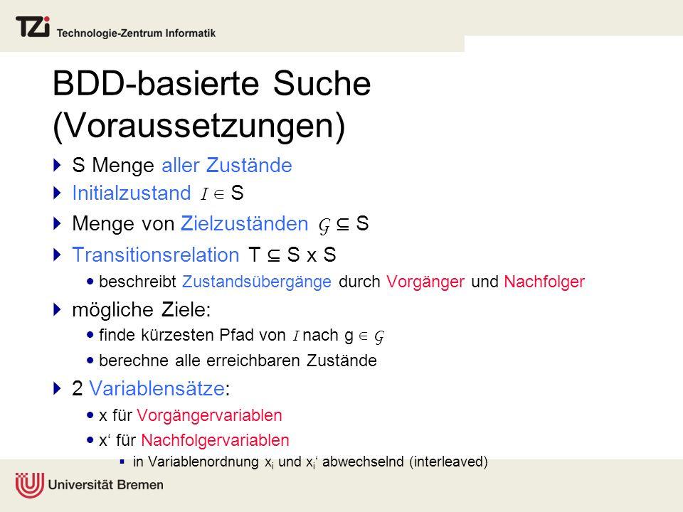 BDD-basierte Suche (Voraussetzungen)