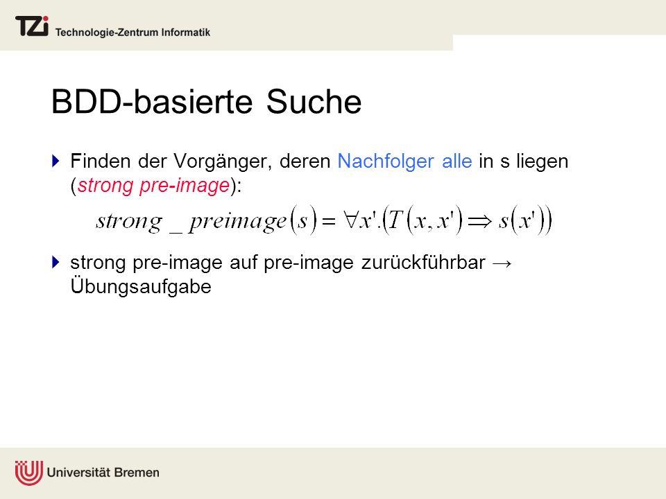 BDD-basierte SucheFinden der Vorgänger, deren Nachfolger alle in s liegen (strong pre-image):